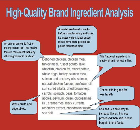 an analysis of the sales statistics of tyler pet food inc Discover why usa teams and health professionals trust thorne of the thorne blood analysis/supplement not been evaluated by the food and drug.